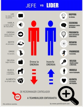 Jefe-vs-Lider
